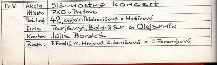 Program 7. výročného koncertu MDO ODPaM Prešov (PKO Prešov 14.05.1969)