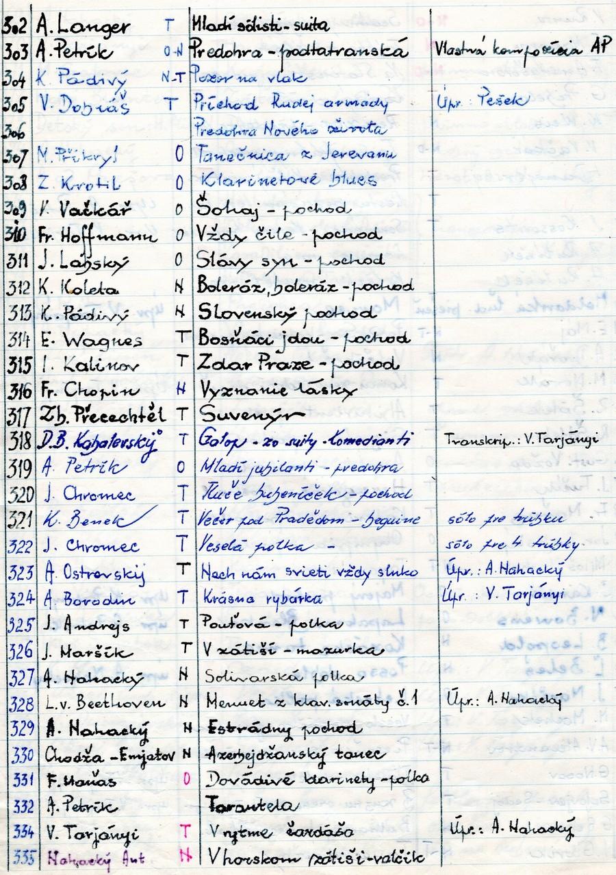 Odohraný repertoár 1960-1986